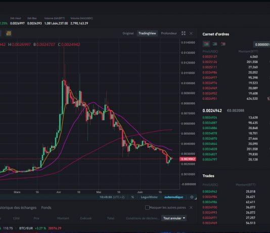 trading binance